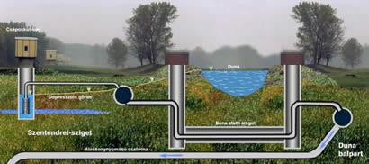 Hogyan jut el hozzánk az ivóvíz?